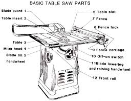 Ridgid Table Saw Parts Dewalt Table Saw Parts Bosch Parts Schematic Ball Bearing M