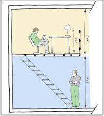 surface minimum d une chambre les règles d une mezzanine bien pensée ce qu il faut savoir