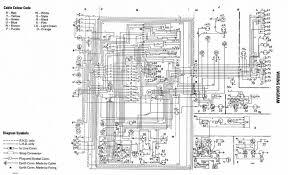 volkswagen cabrio wiring diagram wiring diagram simonand