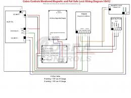 hid rfid reader wiring diagram wiring diagram and schematics