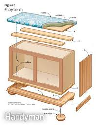 How To Build A Banquette Seating Diy Furniture Family Handyman