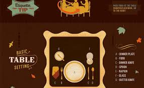 6 thanksgiving infographics to gobble up lemonly
