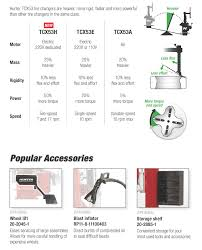 hunter 0cl400 wiring diagram diagram wiring diagrams for diy car