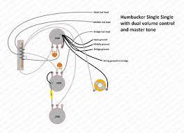 humbucker single single with dual volume control