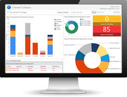 Help Desk Service Level Agreement Service Desk Software Cherwell Itsm Solutions