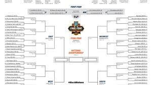 2017 ncaa basketball tournament and so it begins march madness 2017