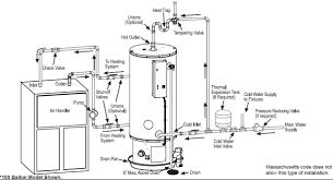 wiring diagrams split ac diagram goodman furnace installation