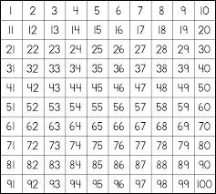 math hundreds chart 18 best math hundreds chart images on hundreds chart