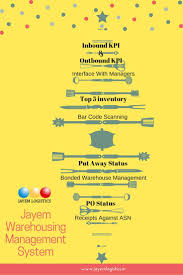 warehouse layout factors 14 best largest warehousing company in india images on pinterest