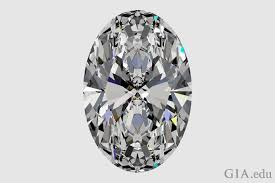 oval cut diamond the of an oval diamond