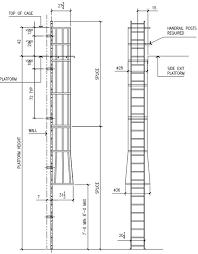 Handrail Requirements Osha Ce Center