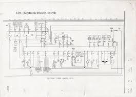 scania edc m7 wiring diagram