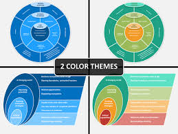 business ecosystem powerpoint template sketchbubble