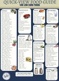best 25 no carb food list ideas on pinterest no carb foods