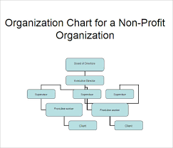 organizational chart templates 107 free word excel format