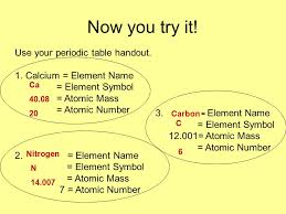 C Element Periodic Table Atoms U0026 Elements Biology 137 Rr Definitions Atom U2013the Smallest