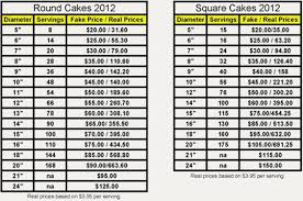 wilton pricing guide for cakes bing images cake guides