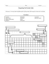 printable metals nonmetals metalloids worksheet chemistry