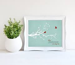 christmas gift for mom birthday gift from daughter or from son