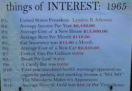 Blind Cost Check Out The Average U S Cost Of Living In 1965 Blind Bat News