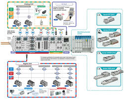 smc products reduced wiring fieldbus system serial transmission
