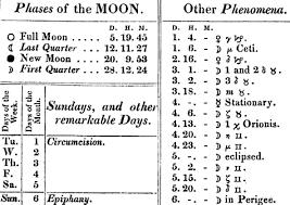 Symbols For - astronomical symbols