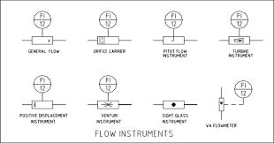 flow sheet symbols