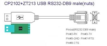 usb to rs232 wiring diagram diagram wiring diagrams for diy car