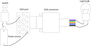tutorial 9 repurposing vga cables for circuit bending