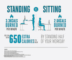 how many calories do you burn standing at your desk standing desk unique calories burned standing desk calories burned
