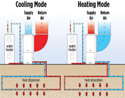 geothermal heating and cooling installation smith sustainable