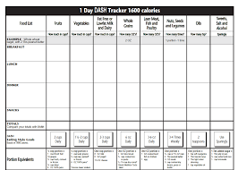 printable meal planner with calorie counter great eating diary template contemporary entry level resume