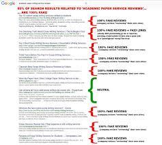 reviews of resume writing services review writing jobs resume writing services reviews resume builder writing services online essay writing service review com e3 resume rabbit review