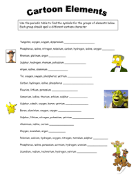 periodic table worksheet for middle elements periodic table worksheet by tami lyn teaching resources