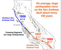 san francisco fault map california s san andreas fault br like a coiled waiting to
