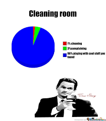 Clean Room Meme - while cleaning room by luigiconqueror meme center