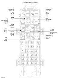 jeep liberty fuse box problem wiring diagram simonand