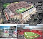 New Stadium for the 49ers « Newport Business News