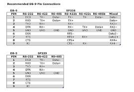 sp338 9 db 9 pin connectionsx600 jpg