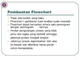 membuat flowchart kegiatan sehari hari algoritma dan flowchart ppt download