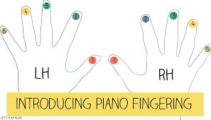 first piano lessons for kids how to teach piano fingering