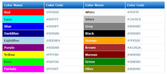 color codes 5 color tools for web design