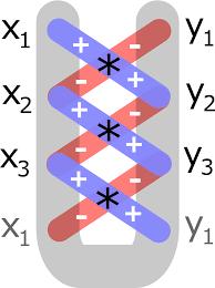 fórmula del área de gauss wikipedia la enciclopedia libre