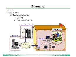 Home Lab Network Design Sungkyunkwan University Multimedia Networking Lab 1 An
