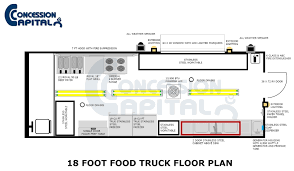 floorplans food trucks pinterest food truck food trailer