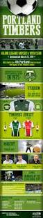 Timbers Flag 26 Best Portland Timbers Images On Pinterest Portland Timbers