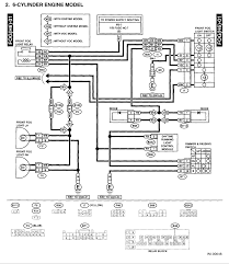 lovely subaru forester radio wiring diagram contemporary