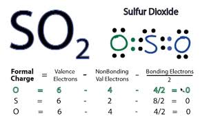 Sulfur On The Periodic Table So2 Lewis Structure How To Draw The Lewis Structure For So2