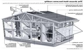 environmentally friendly house plans small eco house plans small house plans friendly design home