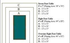 Room Size For Pool Table by Stacie U0027s Place Ii Training Table Intended For Training Table Menu